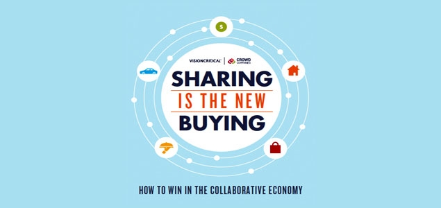 sharing-new-buying